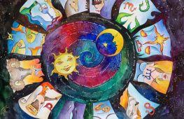 Шуточный гороскоп для знаков зодиака на 2017 год Петуха