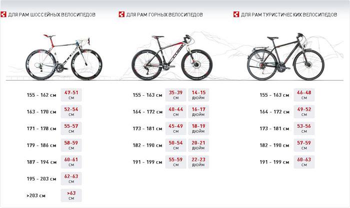 Таблица выбора велосипеда по росту