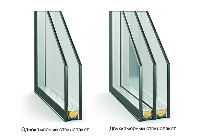 Однокамерные и двухкамерные окна