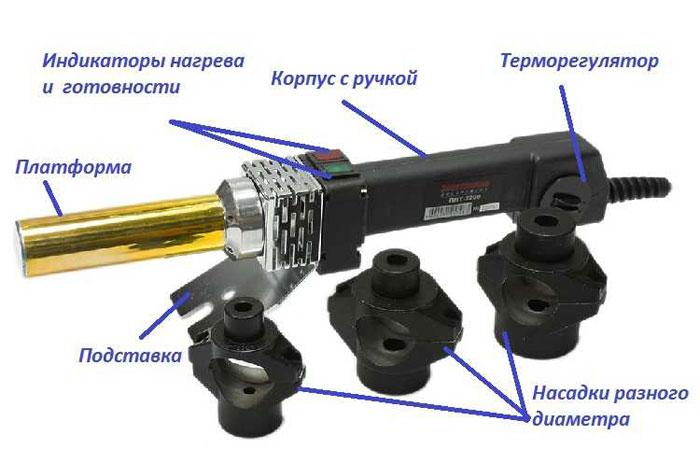 Цилиндрический сварочный аппарат