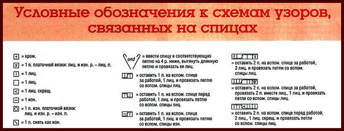 Схема обозначения узоров для вязания спицами