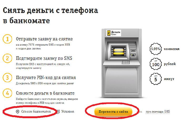 Как снять деньги в банкомате