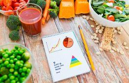 Здоровое питание при тренировках: составляем меню на неделю